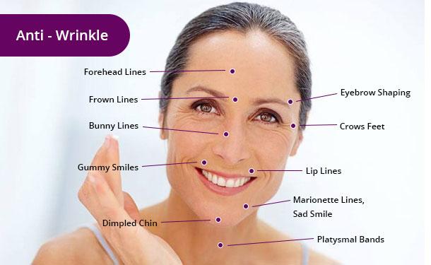 anti-wrinke