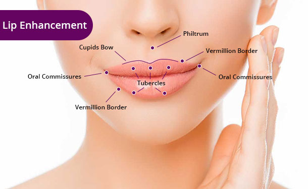 lip-enhancement-treatment